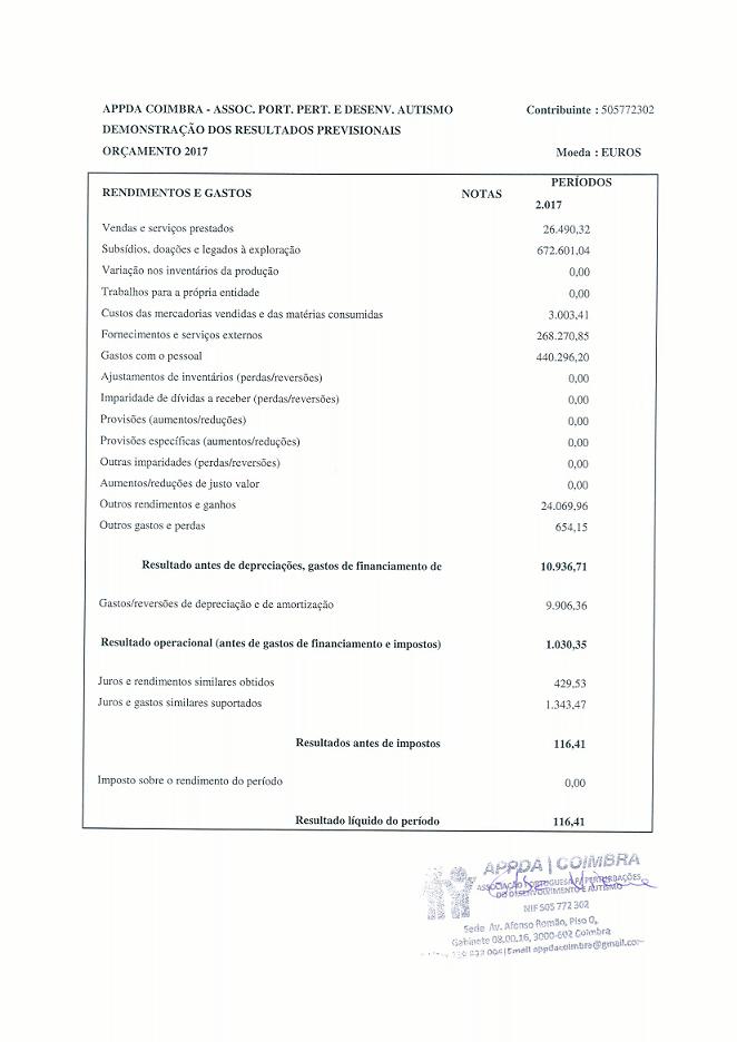 Demonstração resultados previsionais-2.png
