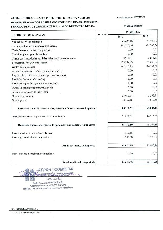 relatório contas-page-002.jpg